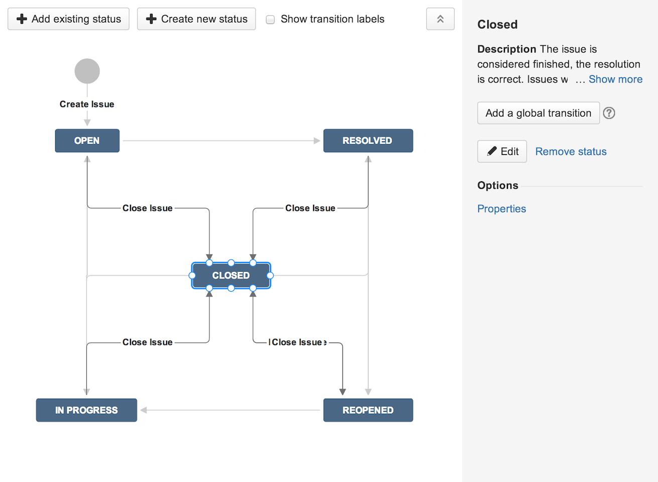 Implementing the JIRA workflow designer